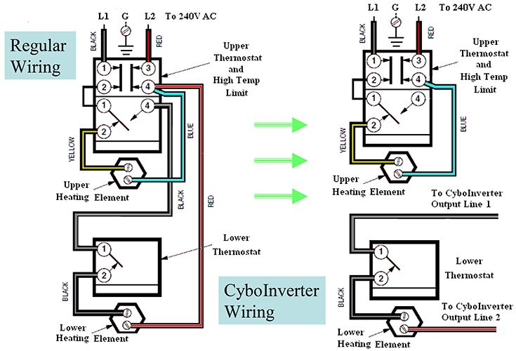 wiring-change-diagram.jpg.pagesd.ce.QTghg6X70W Water Heater Wiring Diagram V on fantastic fan wiring diagram, electric hot water tank wiring diagram, ge water heater diagram, electric water heater circuit diagram, electric hot water heater diagram, 240 volt wiring diagram, electric water heater thermostat diagram, light switch wiring diagram, electrical outlet wiring diagram, 220v sub panel diagram,