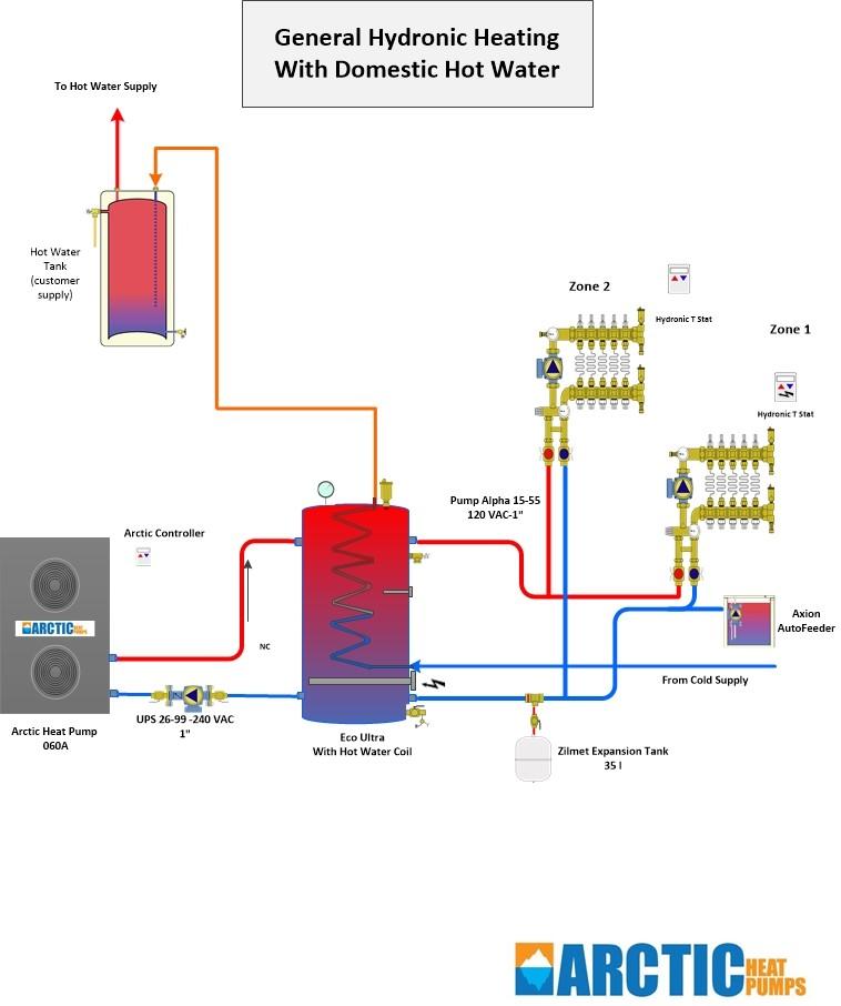 Air To Water Heat Pump Design