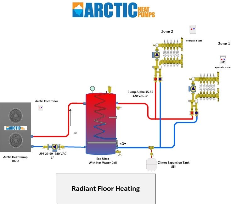Radiant Floor Heating Only