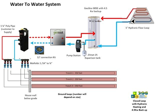 geothermal installation packages | general geothermal piping diagrams