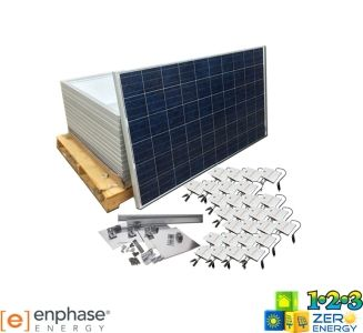 7280 Watt On Grid Solar PV Package - Enphase