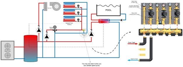 System Layout Using Air Source Heat Pump