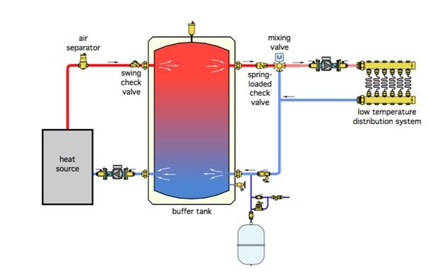 heat pump water heater diagram heat pump parts diagram