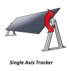 single axis tracker