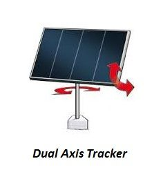 Dual Axis Tracker