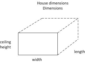 Dimensions of Building
