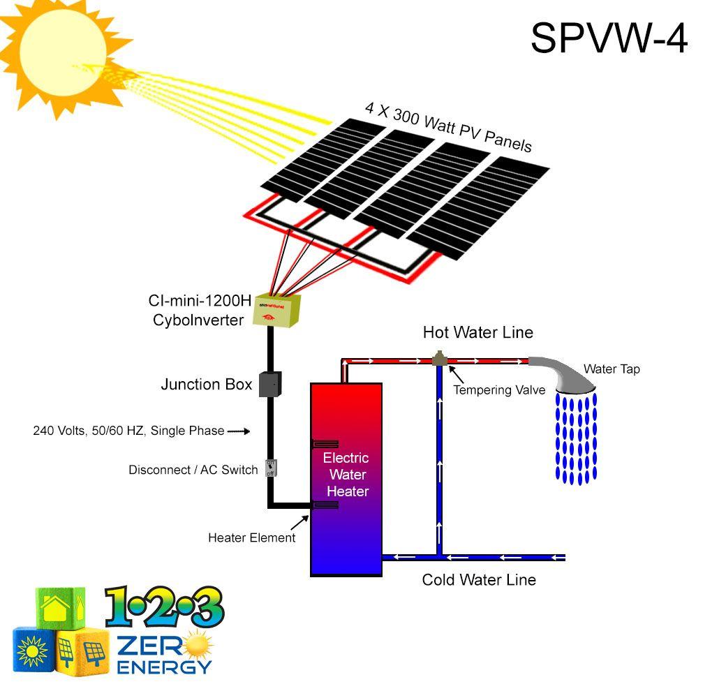 Spvw 4 1200 Watts